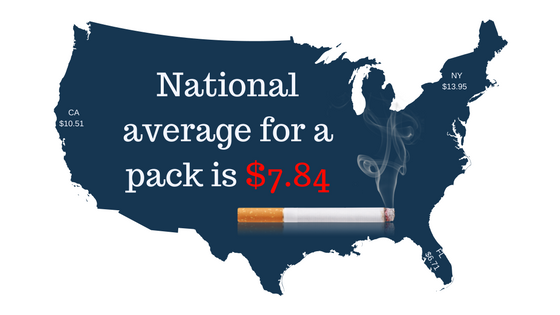 National average for a pack is $7.84 (1)